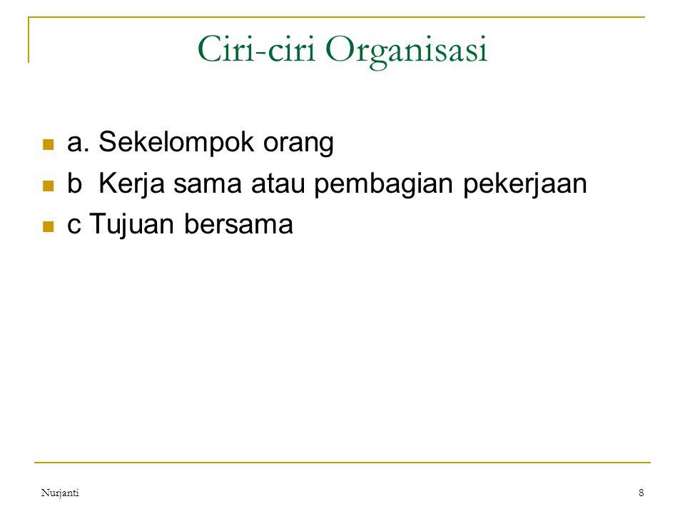 Ciri-ciri Organisasi a. Sekelompok orang b Kerja sama atau pembagian pekerjaan c Tujuan bersama Nurjanti8