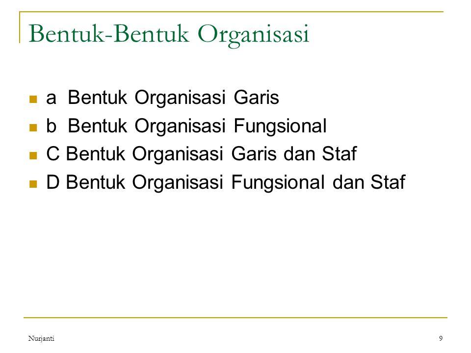 Bentuk-Bentuk Organisasi a Bentuk Organisasi Garis b Bentuk Organisasi Fungsional C Bentuk Organisasi Garis dan Staf D Bentuk Organisasi Fungsional da