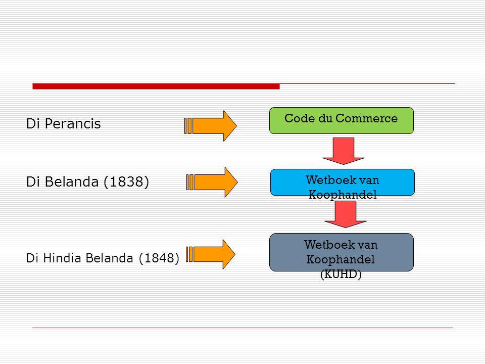  Hukum Dagang: Hukum Perdata Khusus yang timbul dalam lapangan perdagangan, diciptakan khusus bagi pedagang