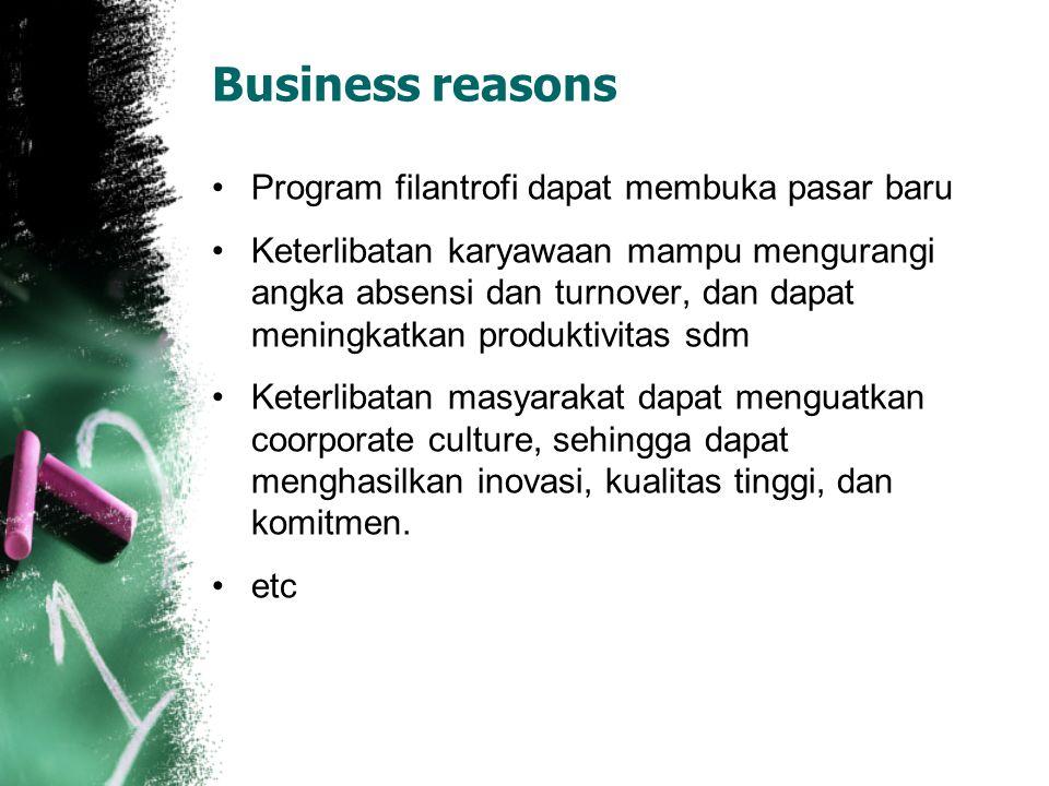 Business reasons Program filantrofi dapat membuka pasar baru Keterlibatan karyawaan mampu mengurangi angka absensi dan turnover, dan dapat meningkatka