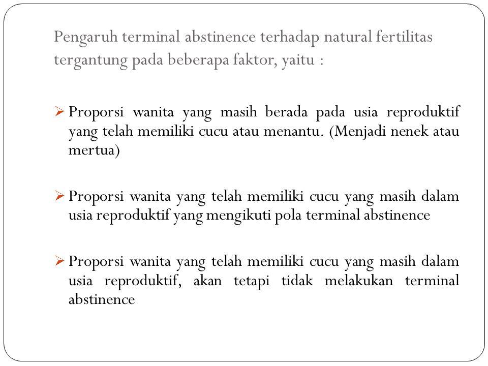 Pengaruh terminal abstinence terhadap natural fertilitas tergantung pada beberapa faktor, yaitu :  Proporsi wanita yang masih berada pada usia reproduktif yang telah memiliki cucu atau menantu.