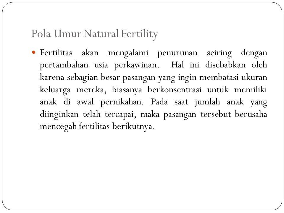 Pola Umur Natural Fertility Fertilitas akan mengalami penurunan seiring dengan pertambahan usia perkawinan. Hal ini disebabkan oleh karena sebagian be