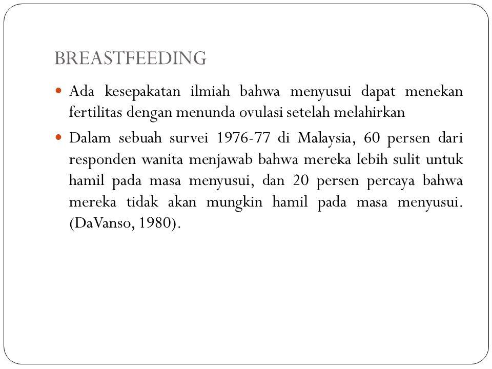 BREASTFEEDING Ada kesepakatan ilmiah bahwa menyusui dapat menekan fertilitas dengan menunda ovulasi setelah melahirkan Dalam sebuah survei 1976-77 di Malaysia, 60 persen dari responden wanita menjawab bahwa mereka lebih sulit untuk hamil pada masa menyusui, dan 20 persen percaya bahwa mereka tidak akan mungkin hamil pada masa menyusui.
