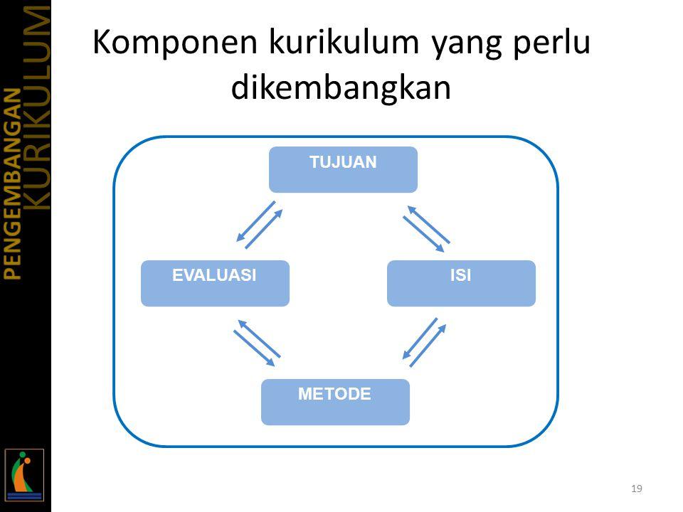 Komponen kurikulum yang perlu dikembangkan TUJUAN ISIEVALUASI METODE 19