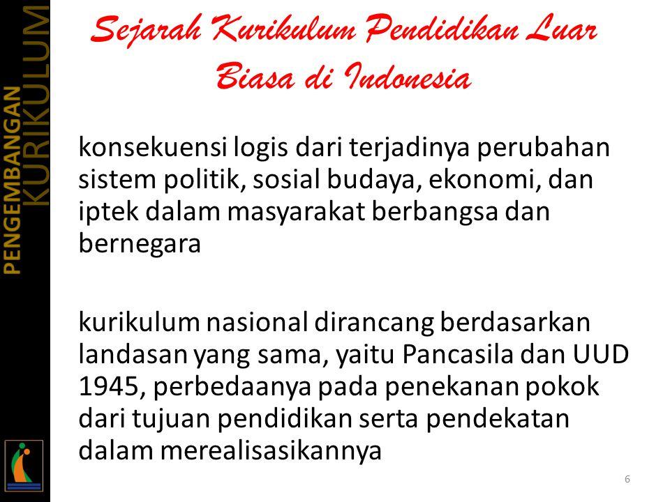 Sejarah Kurikulum Pendidikan Luar Biasa di Indonesia konsekuensi logis dari terjadinya perubahan sistem politik, sosial budaya, ekonomi, dan iptek dal