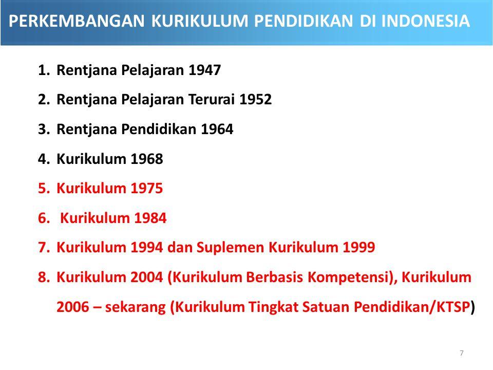 PERKEMBANGAN KURIKULUM PENDIDIKAN DI INDONESIA 1.Rentjana Pelajaran 1947 2.Rentjana Pelajaran Terurai 1952 3.Rentjana Pendidikan 1964 4.Kurikulum 1968