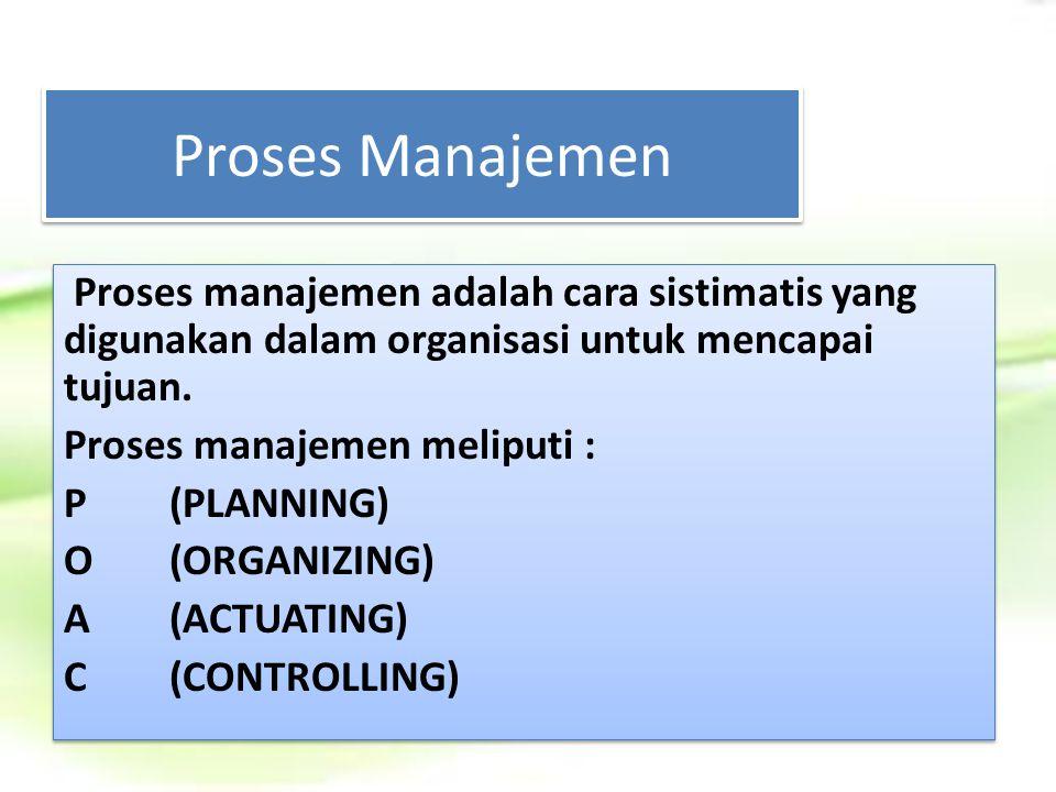 Proses Manajemen Proses manajemen adalah cara sistimatis yang digunakan dalam organisasi untuk mencapai tujuan. Proses manajemen meliputi : P(PLANNING