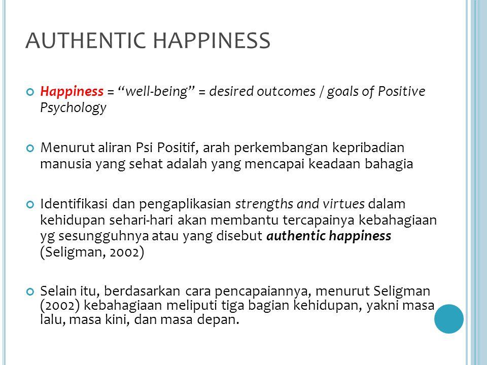 AUTHENTIC HAPPINESS Happiness = well-being = desired outcomes / goals of Positive Psychology Menurut aliran Psi Positif, arah perkembangan kepribadian manusia yang sehat adalah yang mencapai keadaan bahagia Identifikasi dan pengaplikasian strengths and virtues dalam kehidupan sehari-hari akan membantu tercapainya kebahagiaan yg sesungguhnya atau yang disebut authentic happiness (Seligman, 2002) Selain itu, berdasarkan cara pencapaiannya, menurut Seligman (2002) kebahagiaan meliputi tiga bagian kehidupan, yakni masa lalu, masa kini, dan masa depan.