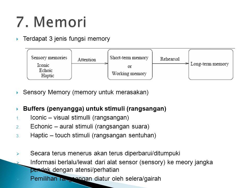  Terdapat 3 jenis fungsi memory  Sensory Memory (memory untuk merasakan)  Buffers (penyangga) untuk stimuli (rangsangan) 1.