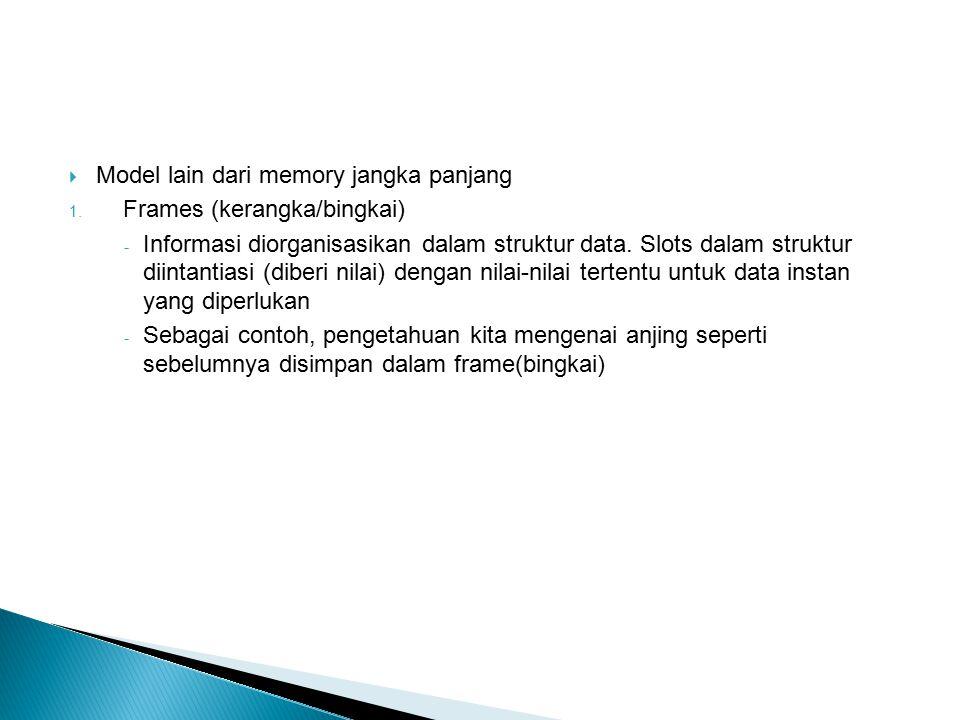  Model lain dari memory jangka panjang 1.