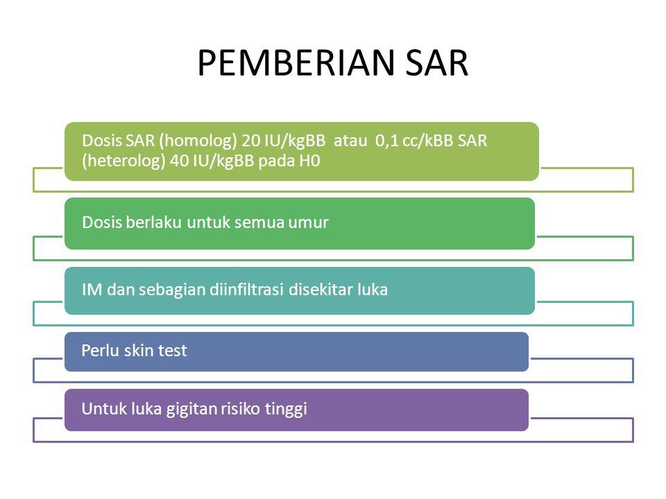 PEMBERIAN SAR Dosis SAR (homolog) 20 IU/kgBB atau 0,1 cc/kBB SAR (heterolog) 40 IU/kgBB pada H0 Dosis berlaku untuk semua umur IM dan sebagian diinfil