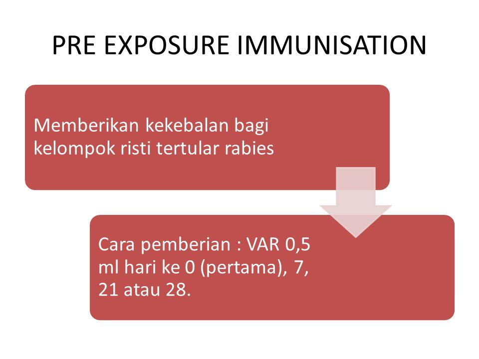 PRE EXPOSURE IMMUNISATION Memberikan kekebalan bagi kelompok risti tertular rabies Cara pemberian : VAR 0,5 ml hari ke 0 (pertama), 7, 21 atau 28.