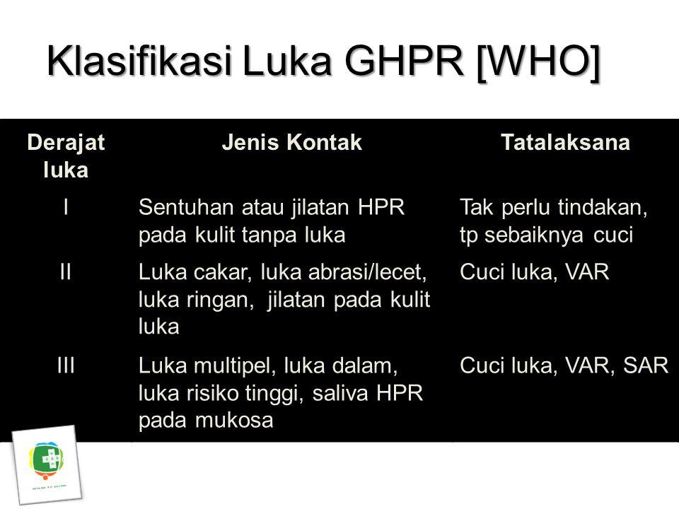 Klasifikasi Luka GHPR [WHO] Asep Purnama Derajat luka Jenis KontakTatalaksana ISentuhan atau jilatan HPR pada kulit tanpa luka Tak perlu tindakan, tp
