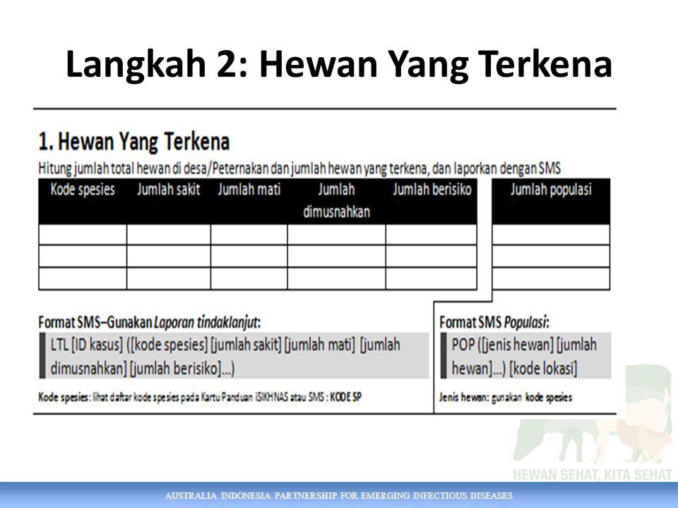 AUSTRALIA INDONESIA PARTNERSHIP FOR EMERGING INFECTIOUS DISEASES Langkah 2: Hewan Yang Terkena