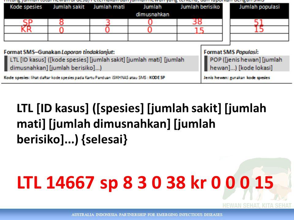 AUSTRALIA INDONESIA PARTNERSHIP FOR EMERGING INFECTIOUS DISEASES LTL [ID kasus] ([spesies] [jumlah sakit] [jumlah mati] [jumlah dimusnahkan] [jumlah b