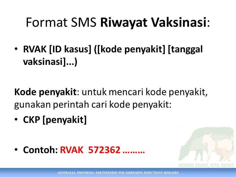Format SMS Riwayat Vaksinasi: RVAK [ID kasus] ([kode penyakit] [tanggal vaksinasi]...) Kode penyakit: untuk mencari kode penyakit, gunakan perintah ca