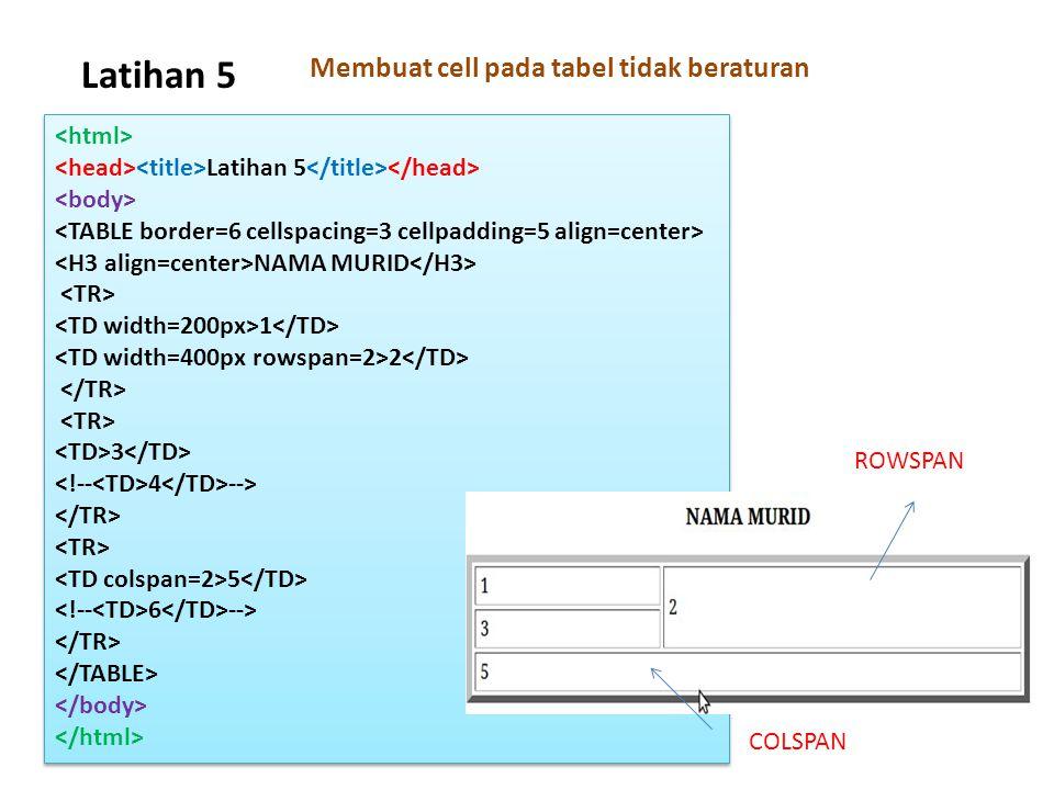 Latihan 5 Latihan 5 NAMA MURID 1 2 3 4 --> 5 6 --> Latihan 5 NAMA MURID 1 2 3 4 --> 5 6 --> Membuat cell pada tabel tidak beraturan ROWSPAN COLSPAN