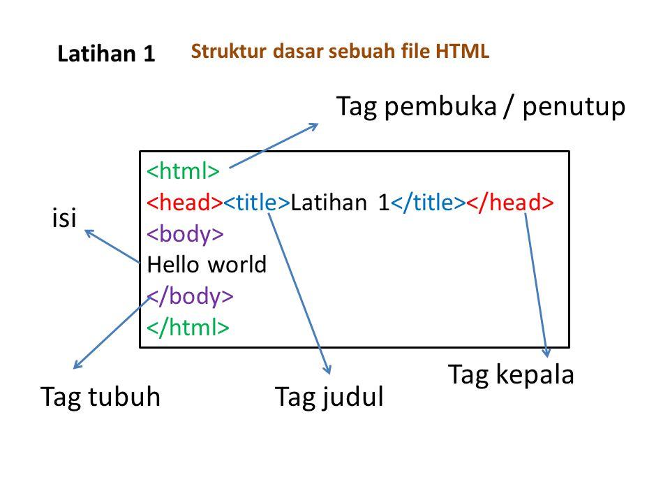 Latihan 1 Latihan 1 Hello world Tag pembuka / penutup Tag tubuhTag judul Tag kepala Struktur dasar sebuah file HTML isi