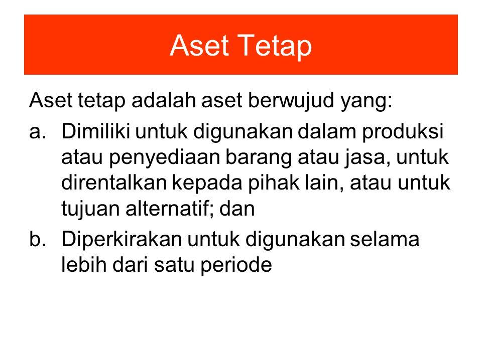 Aset Tetap Aset tetap adalah aset berwujud yang: a.Dimiliki untuk digunakan dalam produksi atau penyediaan barang atau jasa, untuk direntalkan kepada