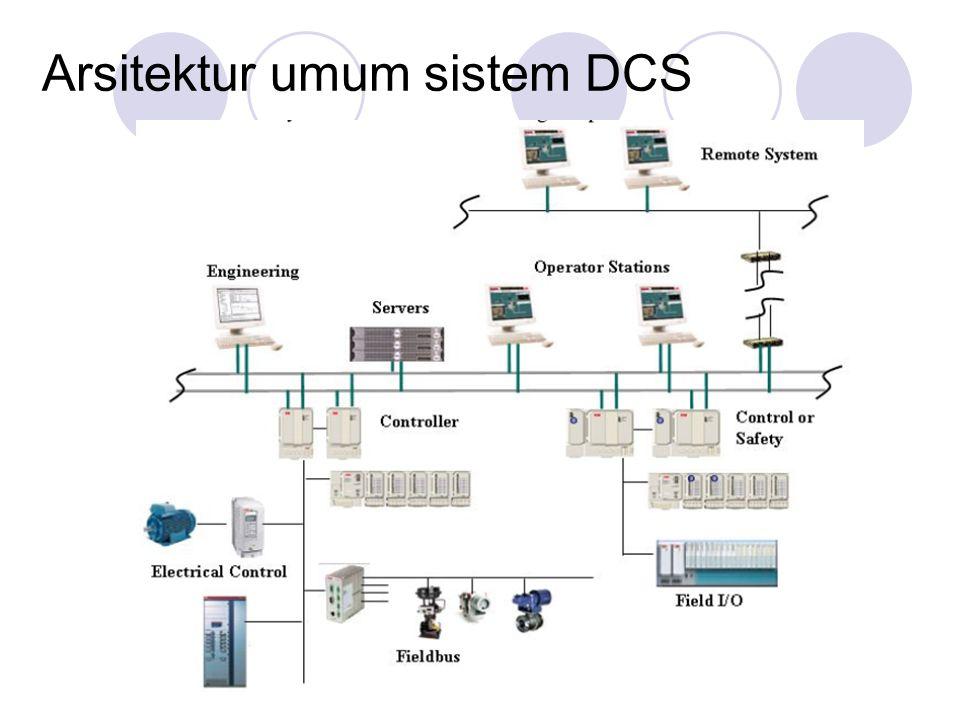 Diagram Blok Sistem DCS