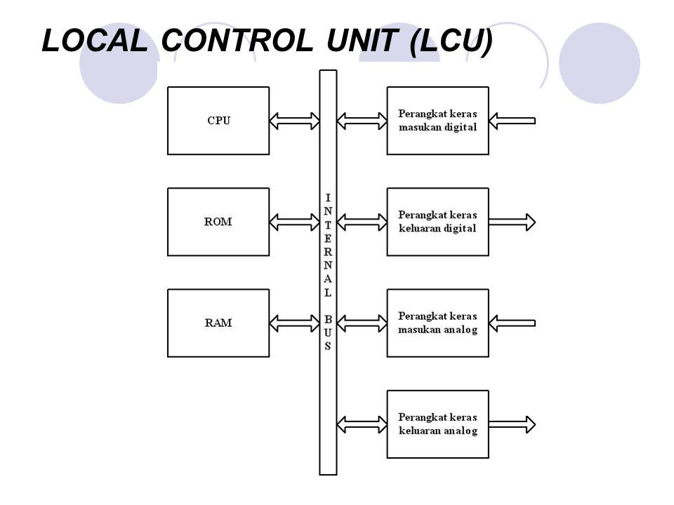 Komponen LCU 1.