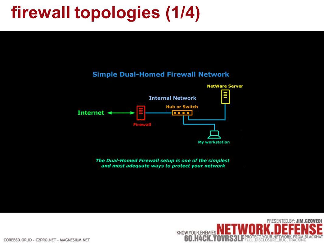 firewall topologies (1/4)
