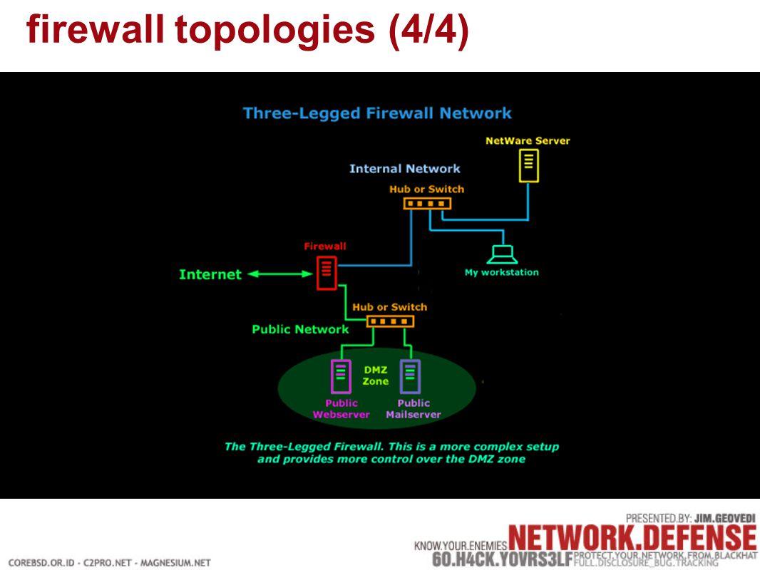 firewall topologies (4/4)