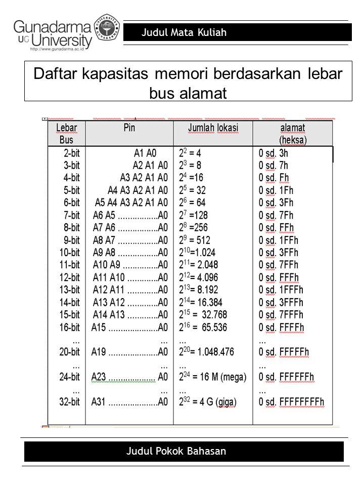 Judul Mata Kuliah Judul Pokok Bahasan Daftar kapasitas memori berdasarkan lebar bus alamat