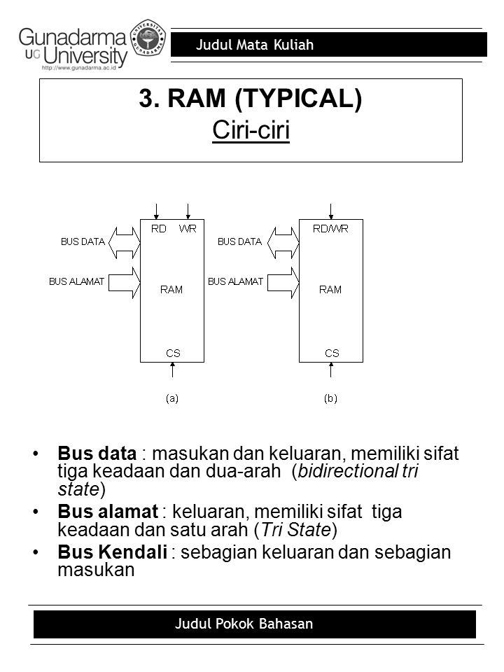 Judul Mata Kuliah Judul Pokok Bahasan 3. RAM (TYPICAL) Ciri-ciri Bus data : masukan dan keluaran, memiliki sifat tiga keadaan dan dua-arah (bidirectio