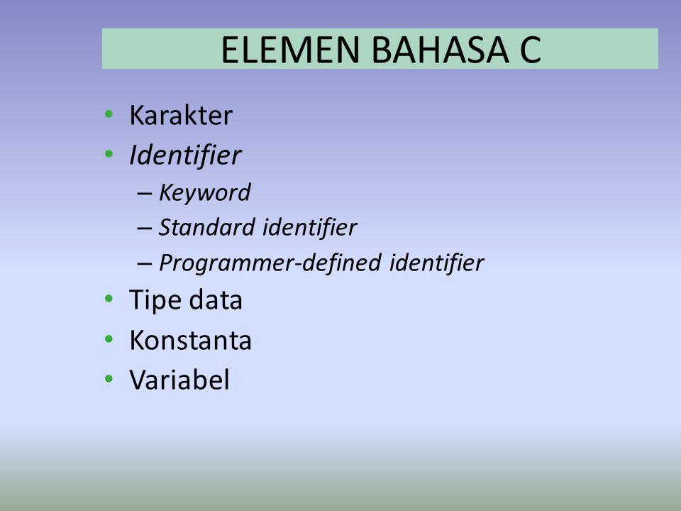ELEMEN BAHASA C Karakter Identifier – Keyword – Standard identifier – Programmer-defined identifier Tipe data Konstanta Variabel