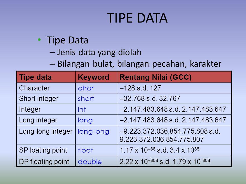 TIPE DATA Tipe Data – Jenis data yang diolah – Bilangan bulat, bilangan pecahan, karakter Tipe dataKeywordRentang Nilai (GCC) Character char –128 s.d.