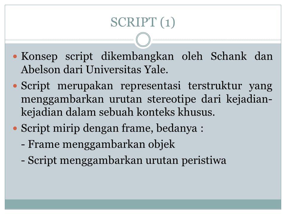 SCRIPT (2) Dalam menggambarkan urutan peristiwa, script menggunakan serangkaian slot yang berisi informasi tentang orang, objek, dan tindakan- tindakan yang terjadi dalam suatu peristiwa.