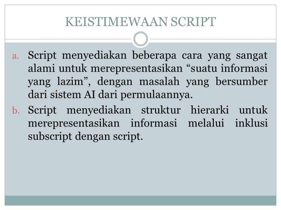 KEISTIMEWAAN SCRIPT a.