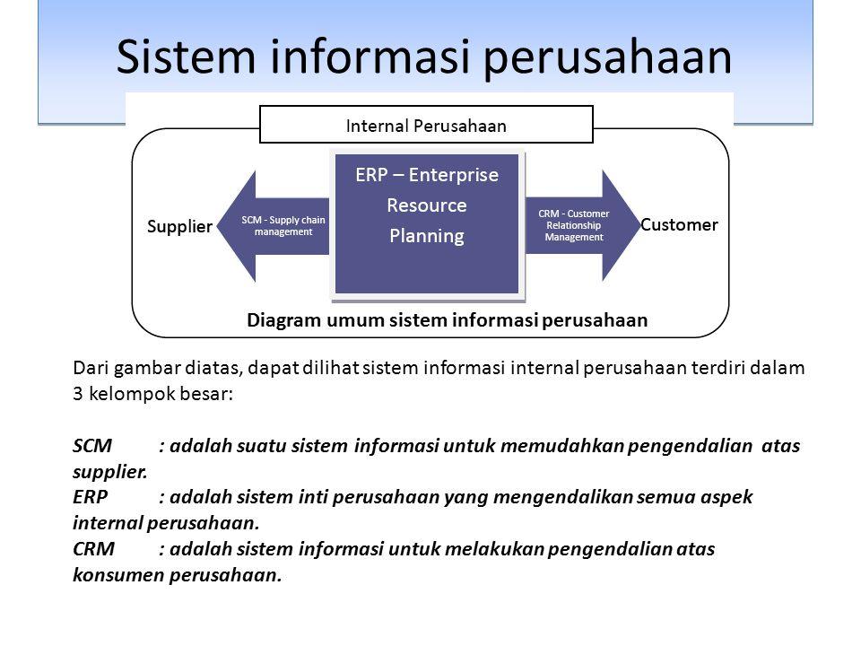 Sistem informasi perusahaan Diagram umum sistem informasi perusahaan Dari gambar diatas, dapat dilihat sistem informasi internal perusahaan terdiri da