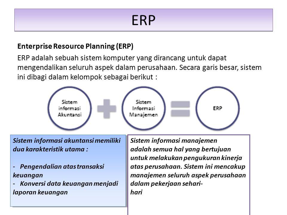 ERP Enterprise Resource Planning (ERP) ERP adalah sebuah sistem komputer yang dirancang untuk dapat mengendalikan seluruh aspek dalam perusahaan. Seca