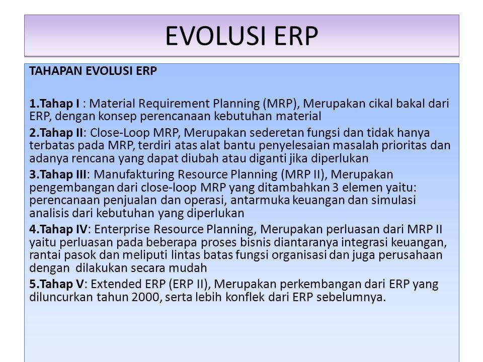 EVOLUSI ERP TAHAPAN EVOLUSI ERP 1.Tahap I : Material Requirement Planning (MRP), Merupakan cikal bakal dari ERP, dengan konsep perencanaan kebutuhan m
