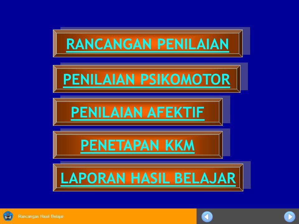 Rancangan Hasil Belajar NoSkor peserta didik Kategori Sikap atau Minat 1.Lebih besar dari 35Sangat tinggi 2.28 sampai 35Tinggi 3.20 sampai 27Rendah 4.