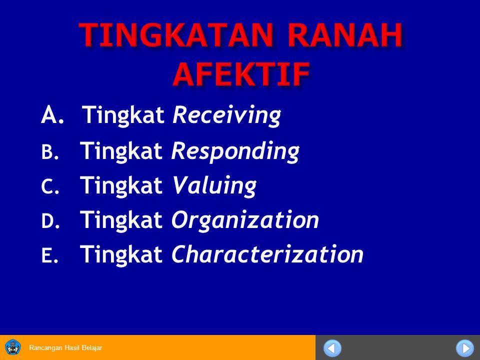 Rancangan Hasil Belajar A. Tingkat Receiving B. Tingkat Responding C. Tingkat Valuing D. Tingkat Organization E. Tingkat Characterization