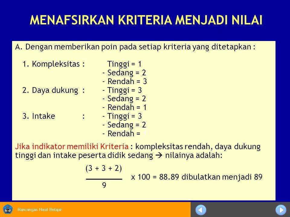 Rancangan Hasil Belajar MENAFSIRKAN KRITERIA MENJADI NILAI A. Dengan memberikan poin pada setiap kriteria yang ditetapkan : 1. Kompleksitas:- Tinggi =