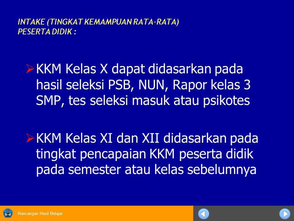 Rancangan Hasil Belajar  KKM Kelas X dapat didasarkan pada hasil seleksi PSB, NUN, Rapor kelas 3 SMP, tes seleksi masuk atau psikotes  KKM Kelas XI
