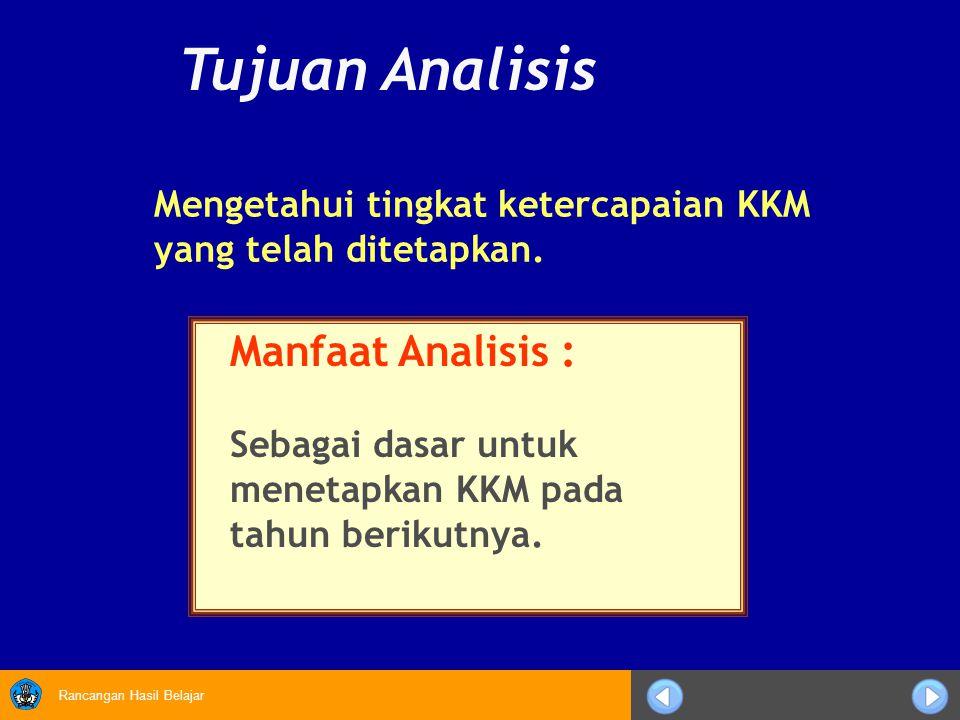 Rancangan Hasil Belajar Tujuan Analisis Mengetahui tingkat ketercapaian KKM yang telah ditetapkan. Manfaat Analisis : Sebagai dasar untuk menetapkan K