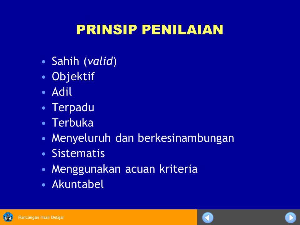 Rancangan Hasil Belajar PINDAH SEKOLAH 1.