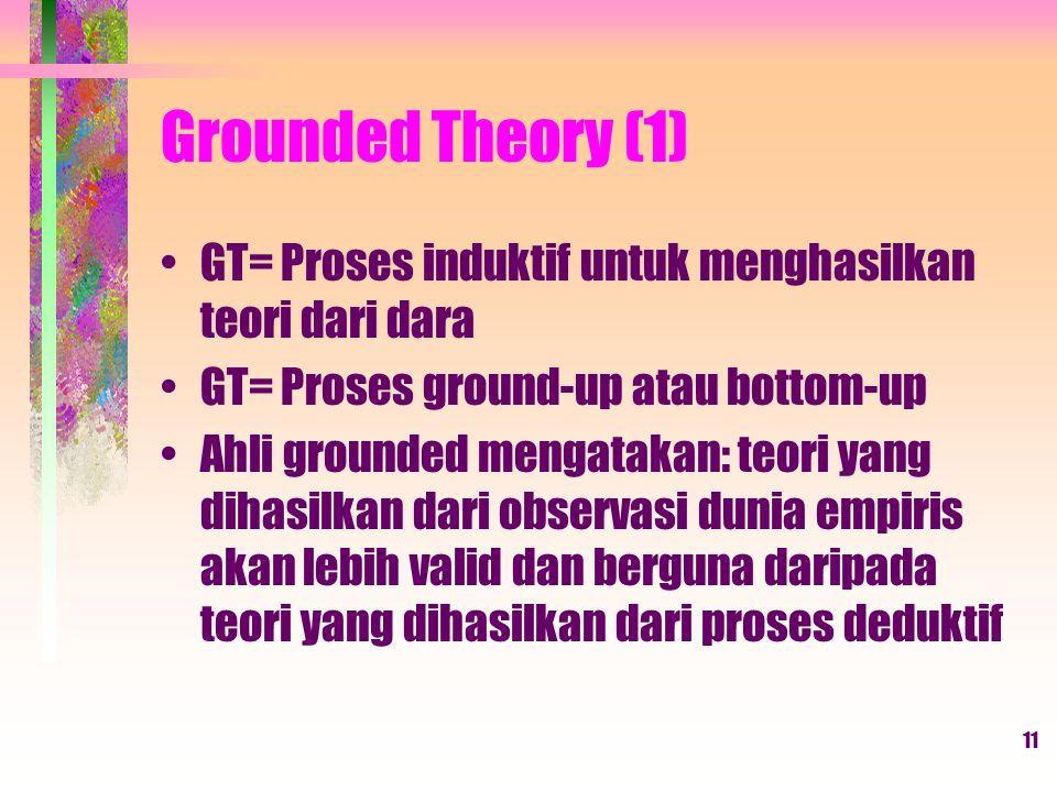 11 Grounded Theory (1) GT= Proses induktif untuk menghasilkan teori dari dara GT= Proses ground-up atau bottom-up Ahli grounded mengatakan: teori yang dihasilkan dari observasi dunia empiris akan lebih valid dan berguna daripada teori yang dihasilkan dari proses deduktif