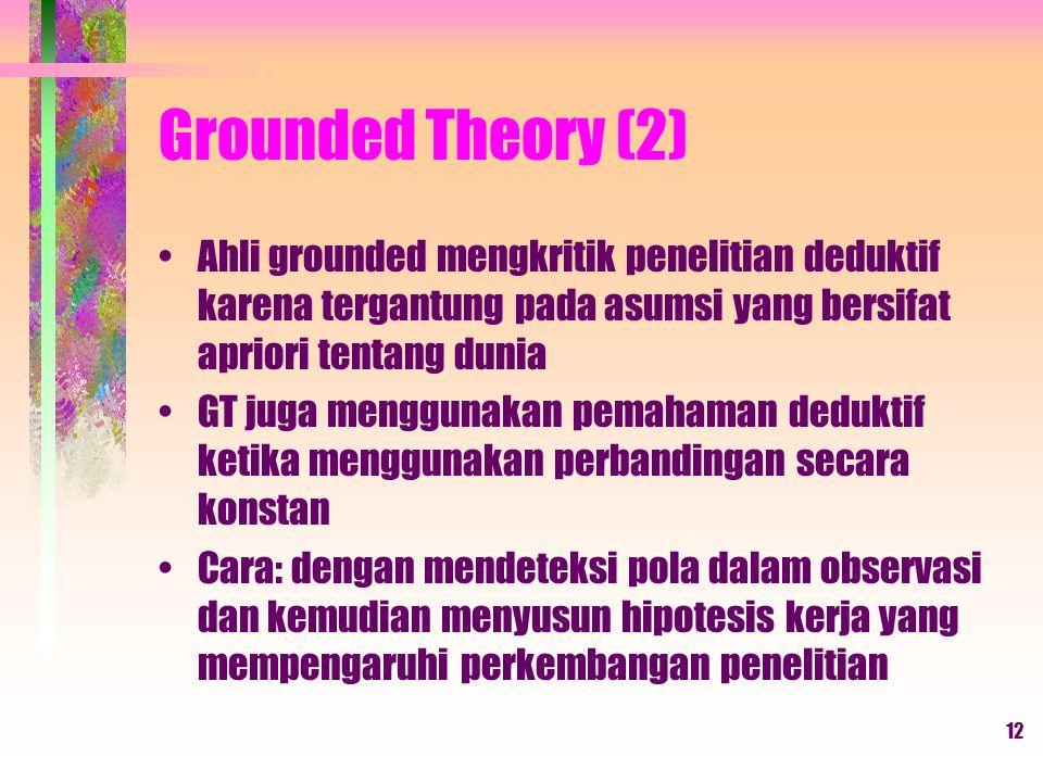 12 Grounded Theory (2) Ahli grounded mengkritik penelitian deduktif karena tergantung pada asumsi yang bersifat apriori tentang dunia GT juga menggunakan pemahaman deduktif ketika menggunakan perbandingan secara konstan Cara: dengan mendeteksi pola dalam observasi dan kemudian menyusun hipotesis kerja yang mempengaruhi perkembangan penelitian
