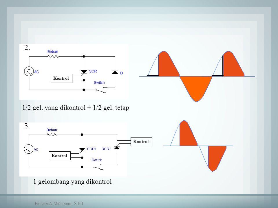 Kontrol 1/2 gel. yang dikontrol + 1/2 gel. tetap Kontrol 1 gelombang yang dikontrol 2. 3. Fauzan A Mahanani, S.Pd