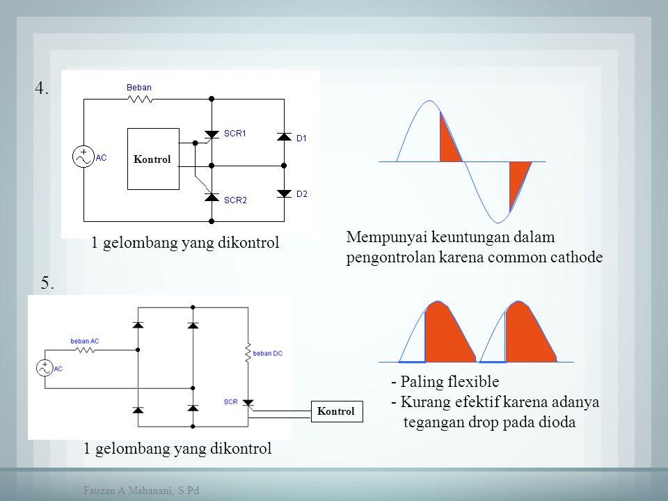 Kontrol 5. 1 gelombang yang dikontrol Mempunyai keuntungan dalam pengontrolan karena common cathode 4. - Paling flexible - Kurang efektif karena adany
