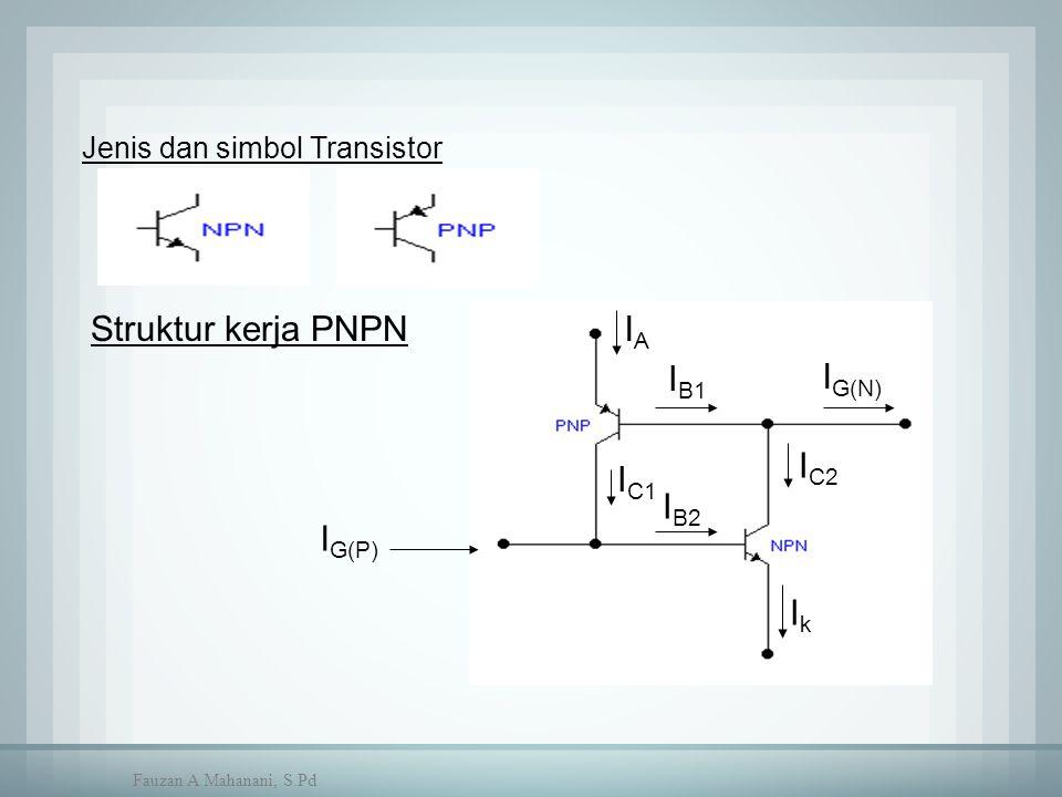 Jenis dan simbol Transistor Struktur kerja PNPNIAIA I B1 I C1 I C2 I B2 I G(N) I G(P) IkIk Fauzan A Mahanani, S.Pd