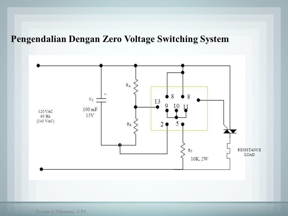 Pengendalian Dengan Zero Voltage Switching System RARA RBRB RSRS CSCS 120 VAC 60 Hz (240 VAC) + RESISTANCE LOAD 8 8 11 10 9 13 2 5 100 mF 15V 10K, 2W