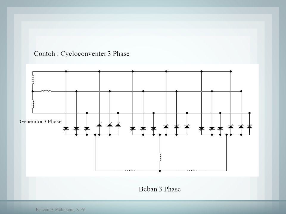 Contoh : Cycloconventer 3 Phase Generator 3 Phase Beban 3 Phase Fauzan A Mahanani, S.Pd