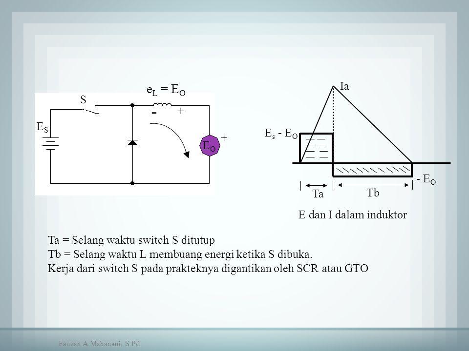 E s - E O Ia - E O Ta Tb E dan I dalam induktor Ta = Selang waktu switch S ditutup Tb = Selang waktu L membuang energi ketika S dibuka. Kerja dari swi